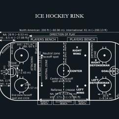 Nhl Hockey Rink Diagram Printable 2011 Vw Jetta Tdi Fuse Ice Vers 2 Art Print