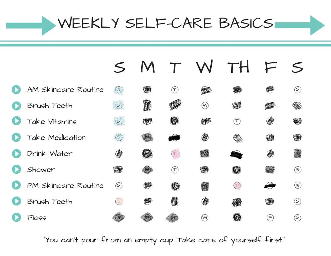 Weekly Self Care Basics Chart Printable Instant Download