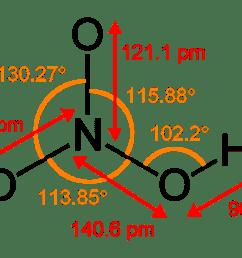 nitric acid [ 1100 x 719 Pixel ]