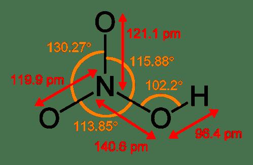 small resolution of nitric acid