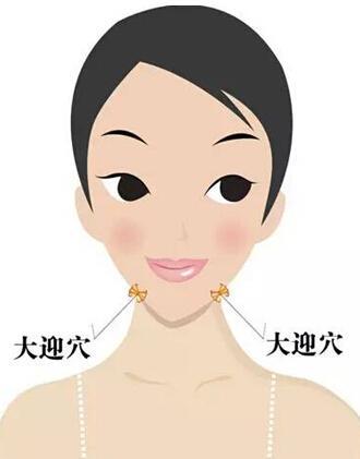 一張圖告訴你 雙下巴不僅顯胖還顯老!_時尚_騰訊網