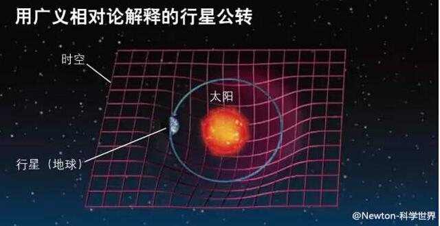 廣義相對論百年:看愛因斯坦如何推翻牛頓力學_科技_騰訊網