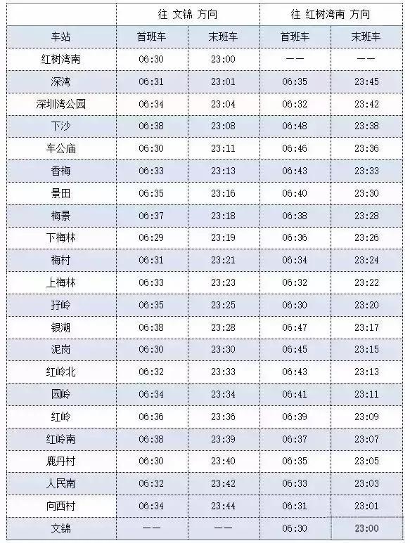 2017最新的深圳地鐵最新首末班車時間表!如廁指南! - 愛經驗
