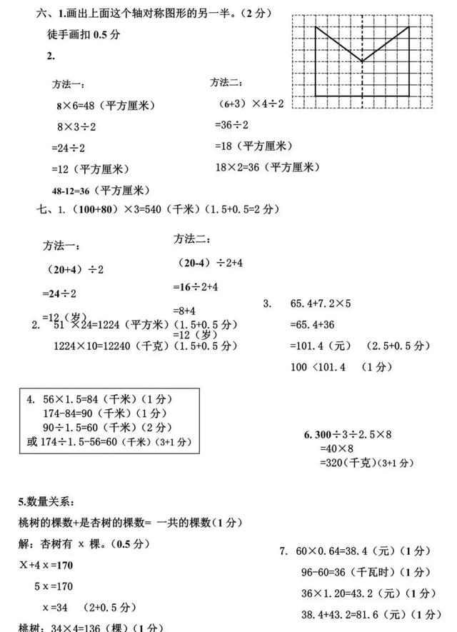 小學1——6年級數學考試題及參考答案!考前先讓孩子練一遍 - 愛經驗