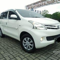 Harga Grand New Avanza 2017 Jogja Toyota Yaris Trd Sportivo 2018 Murah 15 541 Mobil Dijual Di Indonesia Mobil123