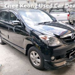 Bodykit Grand New Avanza 2016 All Kijang Innova Type G Toyota 2008 1 3 In Perak Automatic Mpv Black For Rm 28 600