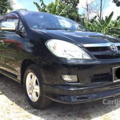 All New Kijang Innova G Mt Review 2016 Toyota 2005 2 0 In Selangor Manual Mpv Black For Rm 23 900