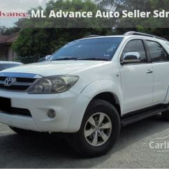 Modifikasi Grand New Avanza 2018 Toyota Agya Trd-s Search 501 Fortuner Cars For Sale In Malaysia Carlist My