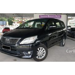 All New Kijang Innova Vs Crv Agya Trd Manual Search 1 055 Toyota Cars For Sale In Malaysia Carlist My