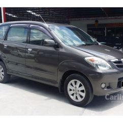 Grand New Avanza G 1.5 Body Kit All Yaris Trd Toyota 2010 1 5 In Selangor Automatic Mpv Grey For Rm