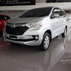 Foto Grand New Avanza 2018 Toyota Yaris Trd Parts Jual Mobil G 1 3 Di Dki Jakarta Manual Mpv Silver Promo Boombatis