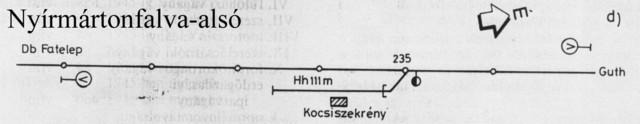 Erdős-pusztai Horgász portál: BIG 0008573705 - indafoto.hu