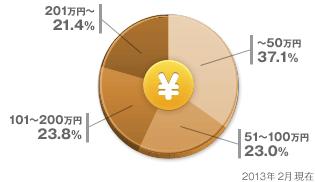 exterior-gaikou-reform