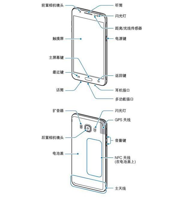 Les Samsung Galaxy J5 (2016) et Galaxy J7 (2016) refont