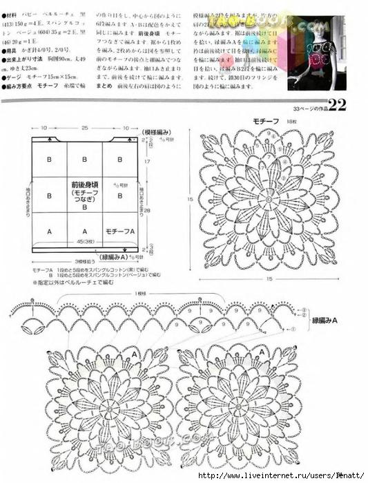Let's Knit Series Spring & Summer 2010. Обсуждение на