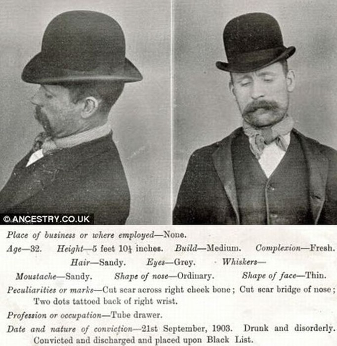 Какими были алкоголики 100 лет назад?
