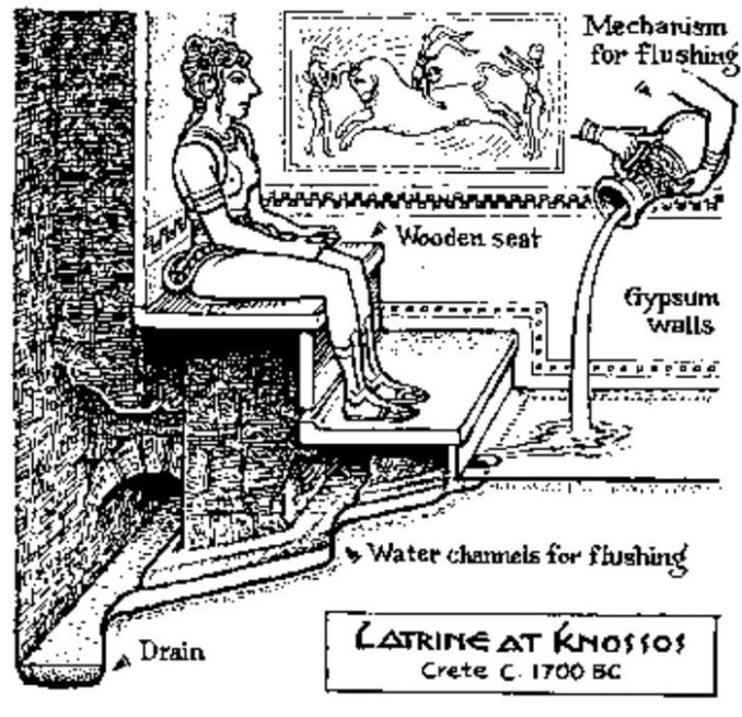 Увлекательная история туалетов— от древних горшков до изобретения унитаза