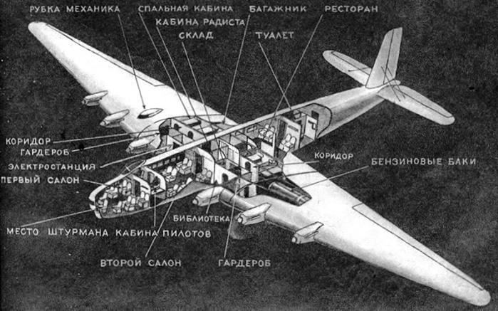Катастрофа самолета «Максим Горький»: главные загадки
