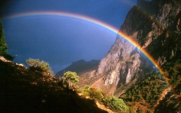 Как научиться предсказывать погоду: 8 основных методов