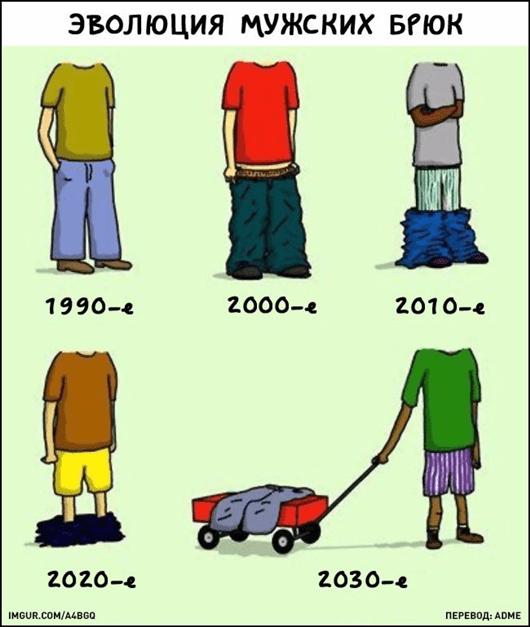 Насколько изменилась наша жизнь за последнее время?