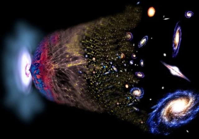 5 удивительных фактов о теории Большого взрыва