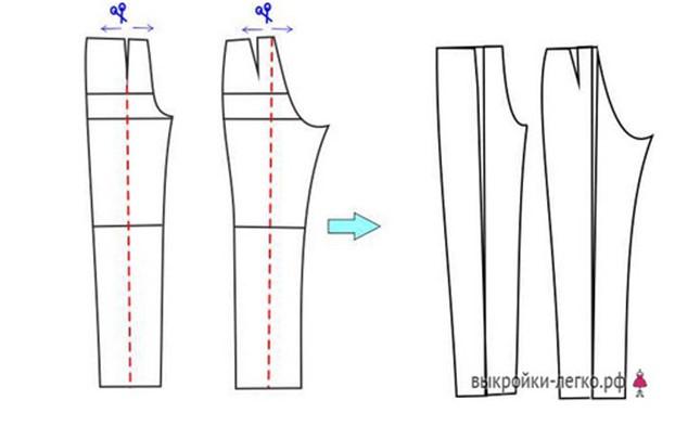 Шьем в стиле бохо: моделируем выкройки платьев и брюк