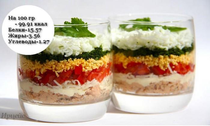 5 фитнес салатов для плоского живота. Эти рецепты перевернут вашу жизнь!