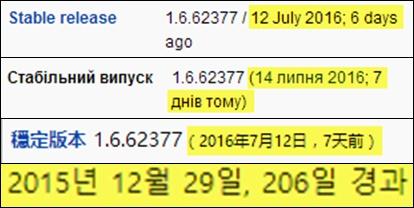 Дати оновлення: Медіапрогравач Daum Potplayer у Вікіпедії