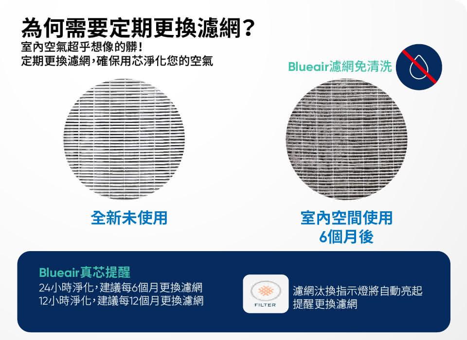 【團購人氣產品】 【瑞典Blueair】450E & 480i 專用活性碳濾網(SmokeStop Filter-400 SERIES)網友開箱介紹