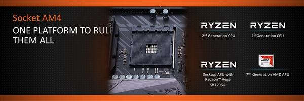 AMD X470主板首秀:良心接口不变 Ryzen CPU/APU全兼容