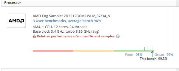 AMD 7nm锐龙12核处理器性能曝光 单核IPC性能有惊喜