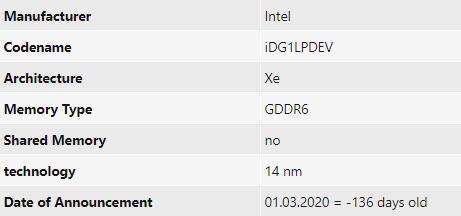 Intel 14nm独显曝光:GDDR6显存 性能可战GTX 1050?