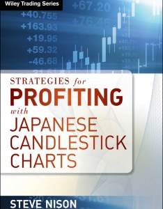 Title details for strategies profiting with japanese candlestick charts by steve nison wait list also national rh nlb overdrive