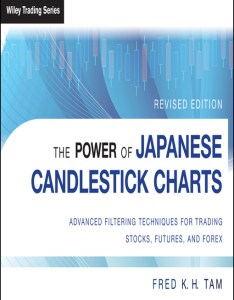 Title details for the power of japanese candlestick charts by fred   tam available also national library board rh nlb overdrive