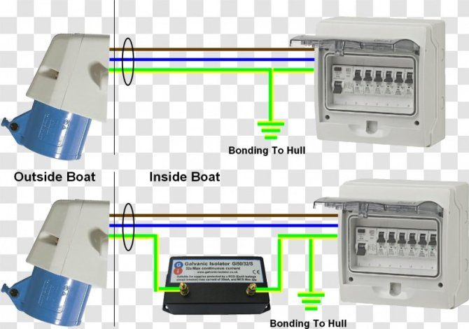 electrical connector wiring diagram consumer unit wires