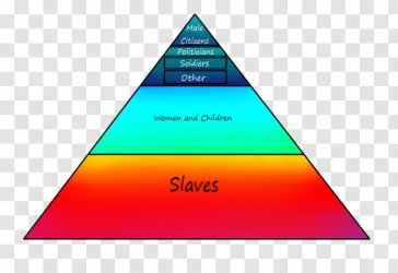 Social Class Society Status Structure Triangle Egyptian Pyramids Transparent PNG