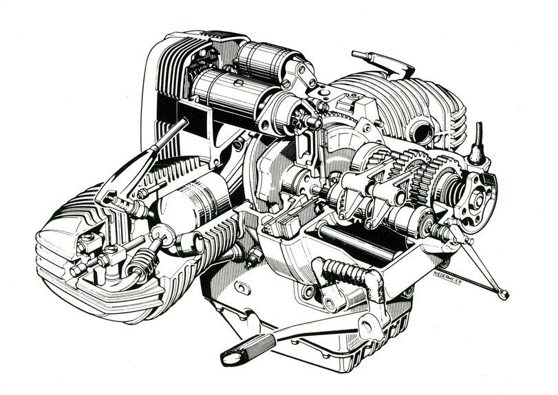 Creatività tecnica: il trapianto da una moto all'altra