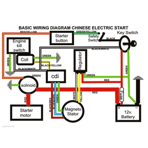 small resolution of 50cc 125cc motorcycle 5 pins spark plug cdi electric start quad wire harness