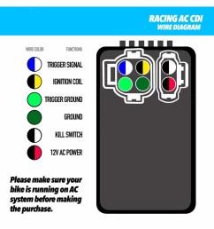 ignition coil cdi for honda trx250x fourtrax 1987 1988 1989 1990 1991 1992 atv [ 900 x 900 Pixel ]