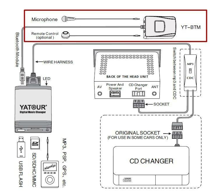 vauxhall iso wiring adapter
