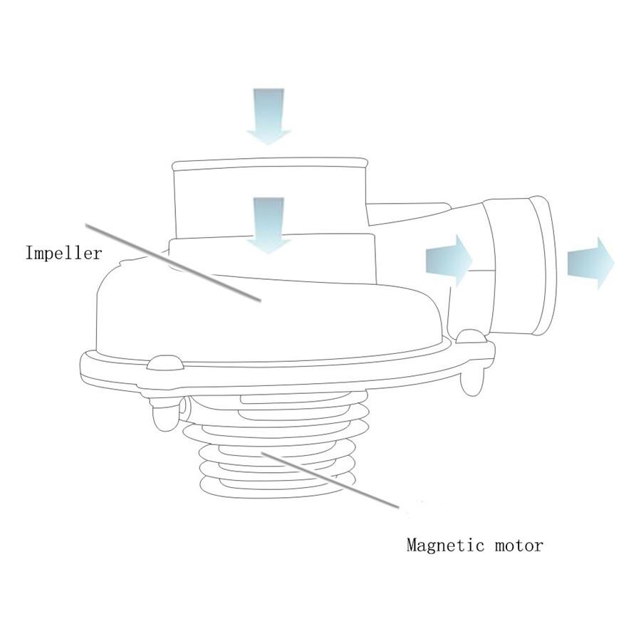 Électrique 12 V Turbo Compresseur De Poussée