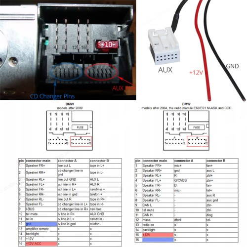 small resolution of bmw e46 aux cable wiring diagram