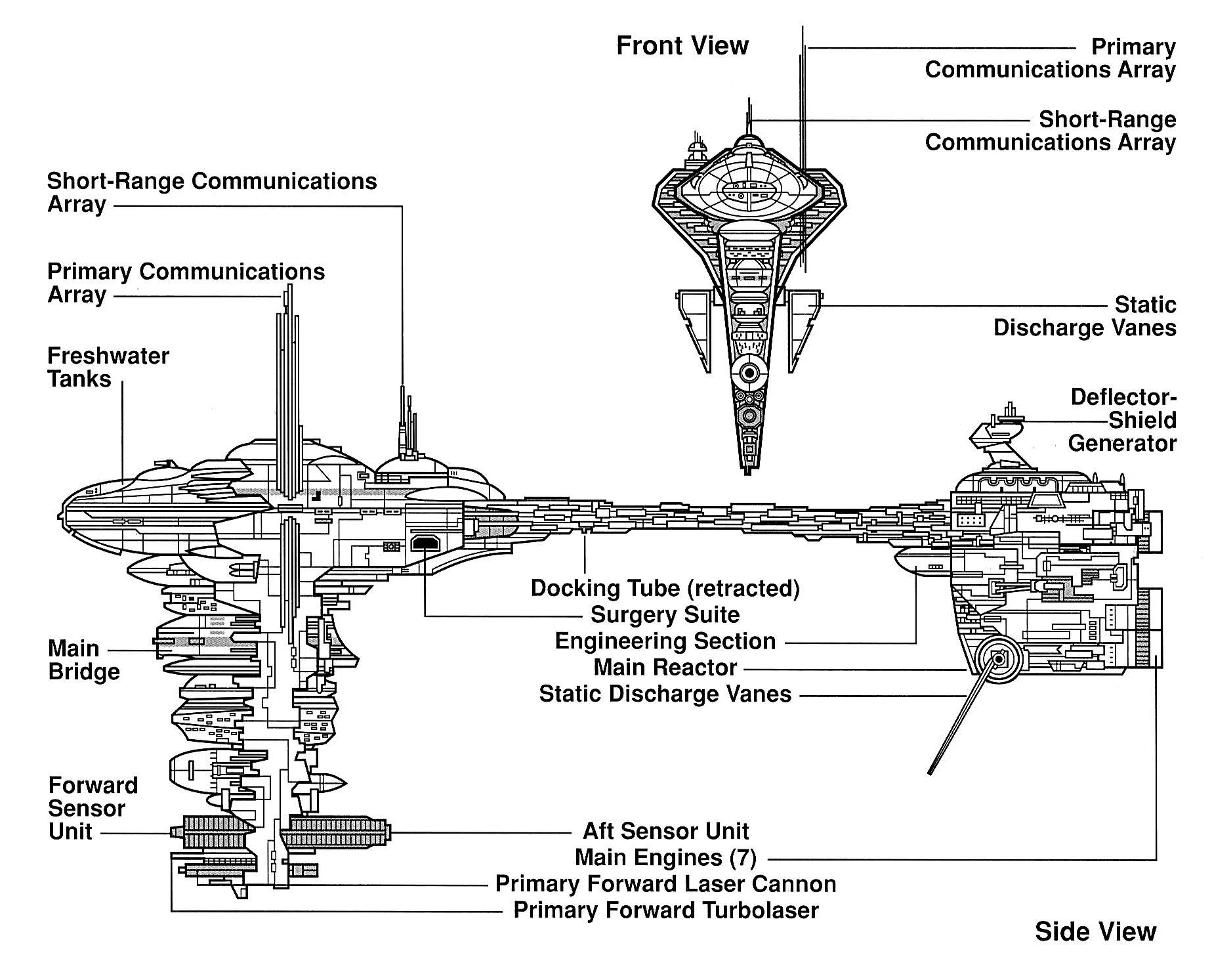 Nebulon B Frigate Launches X Wings Against A Victory Class Star Destroyer By Fantasy Flight