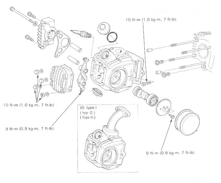 loncin atv wiring diagram 220v single phase motor zylinder – honda dax wiki