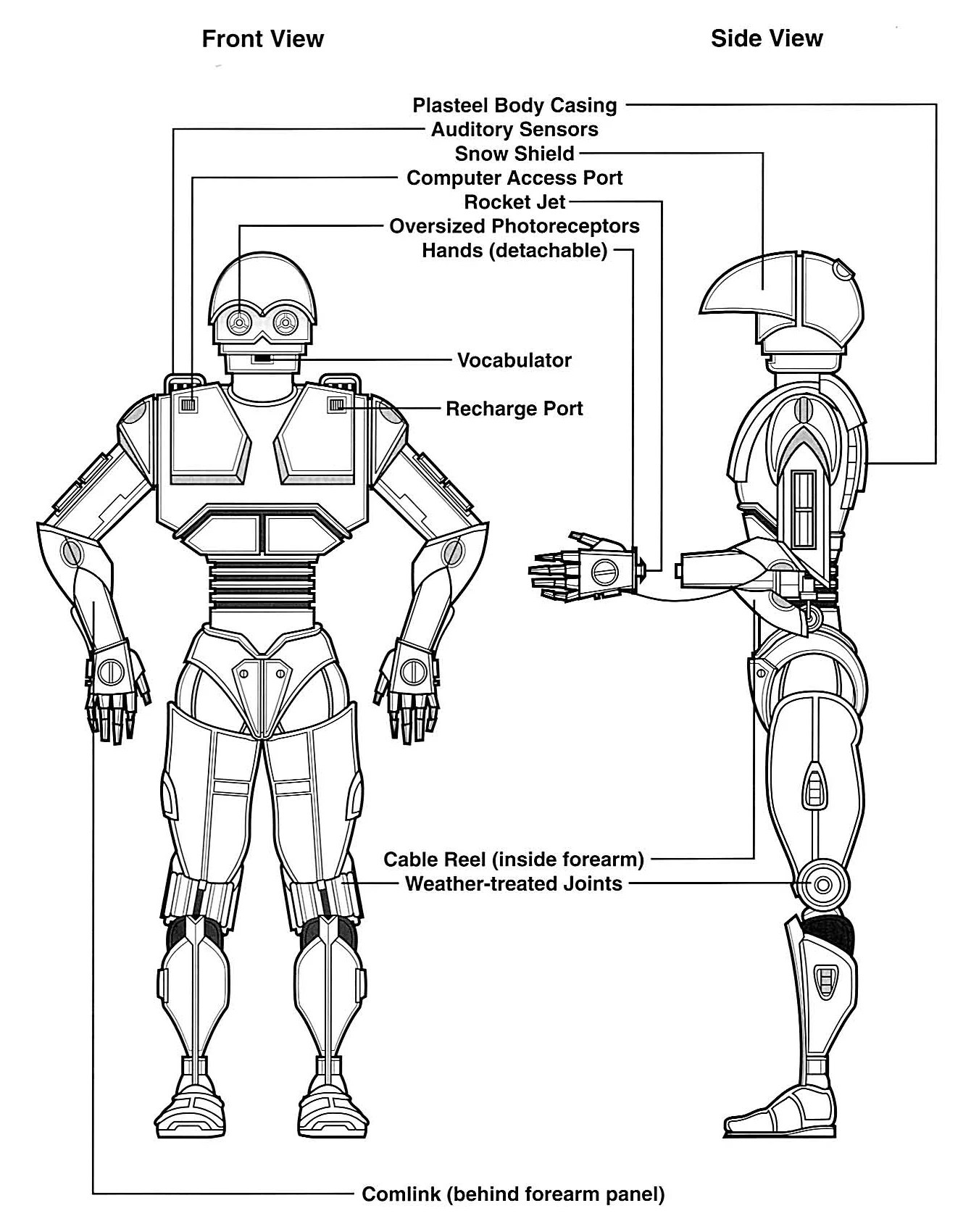 Pd Series Protocol Droid
