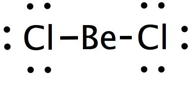 Polar Water vs Non Polar BeCl2 - CHEMISTRY COMMUNITY