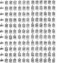 useful poster with chord charts assorted by key ideal for learning what chords are in each key and memorizing chord fingerings  [ 1093 x 1440 Pixel ]