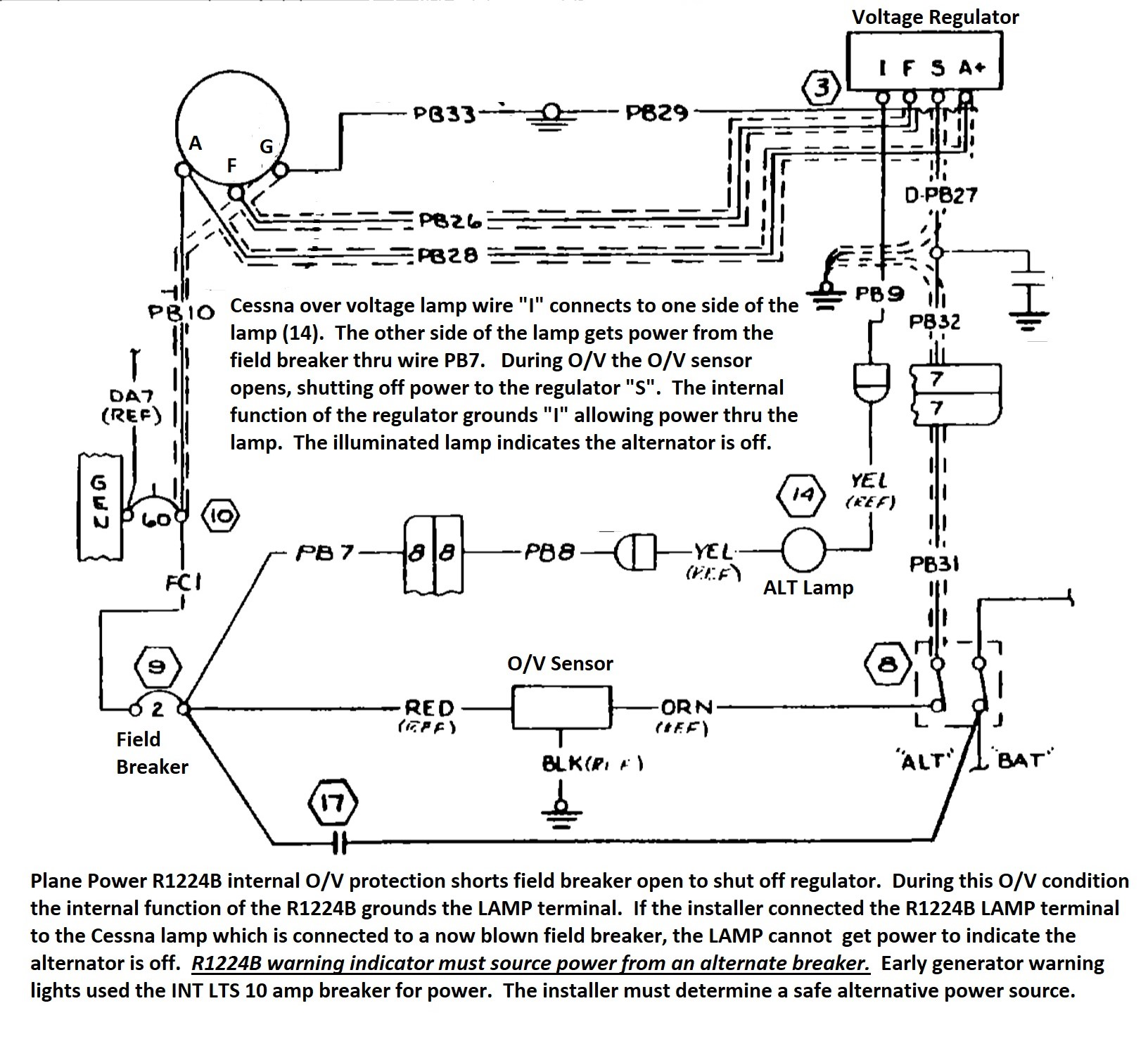cessna 172 generator wiring diagram 4 round trailer plug services pinpoint harnessing