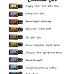 Top 10 Must Have Essential Oils