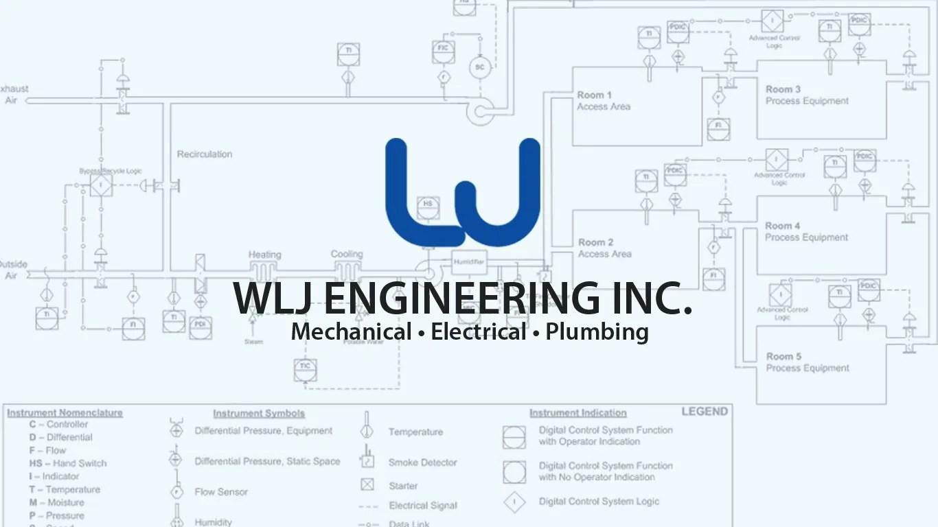 WLJ Engineering Inc.